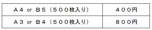 A4B5は400円。A3B4は800円